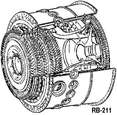 rolls royce rb211 engine cfm56 engine wiring diagram